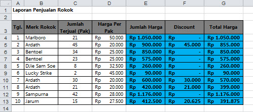 Mengenal Formula Pada Excel Part 29 Contoh Penerapan Id Id Technet Articles United States English Technet Wiki