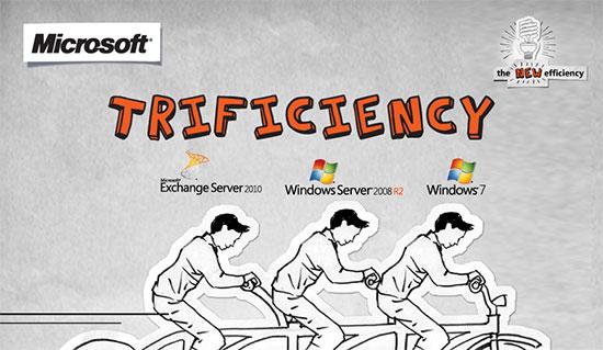 trificiency