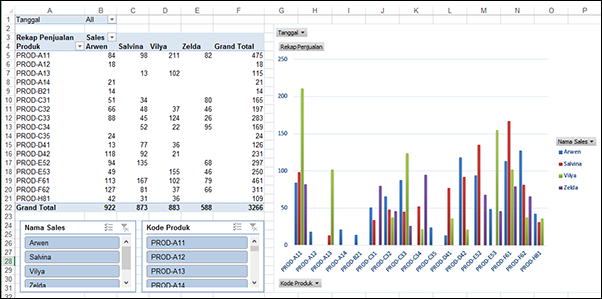 Mengenal Penggunaan PivotTable, Data Model, dan Power View pada Excel 2016 untuk Analisa Data