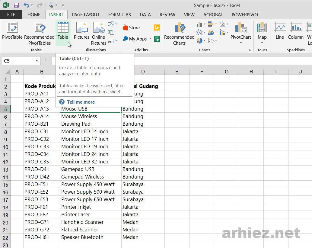 Mempermudah Filtering Data pada Excel dengan Slicer