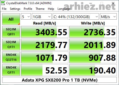 CrystalDiskMark-Adata-XPG-SX8200