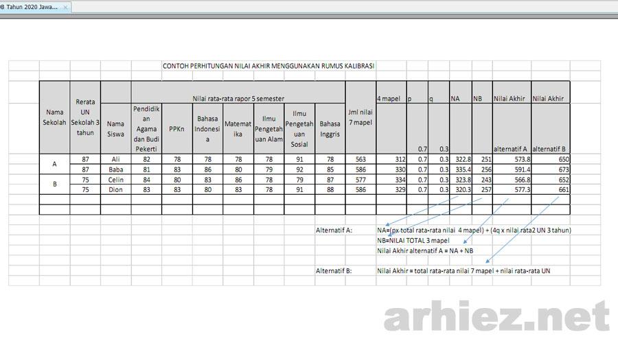 Menghitung Nilai PPDB SMA 2020 dengan Rumus Kalibrasi pada Excel